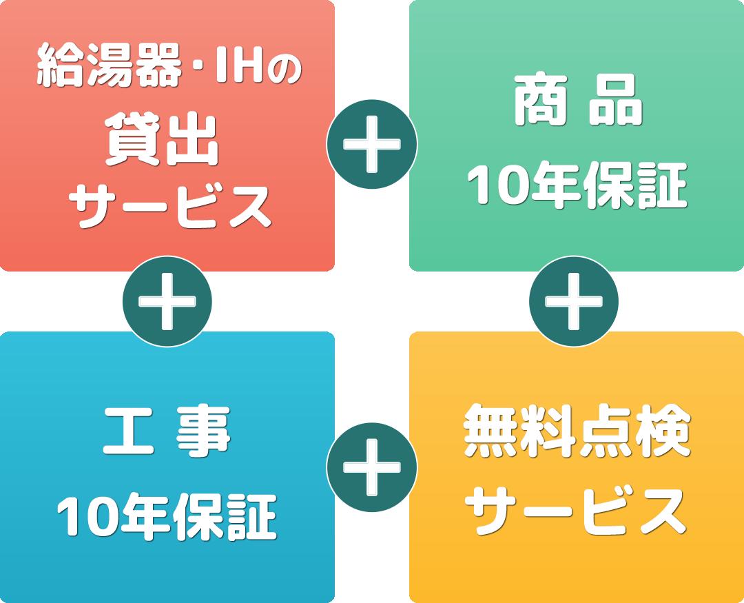 ヒシダデンキのオール電化トータルサービス
